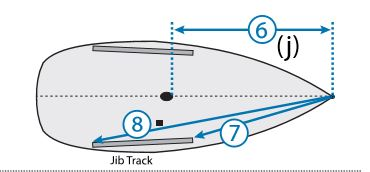 track measurements for headsail