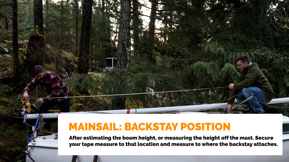 Mainsail: Backstay Poistion