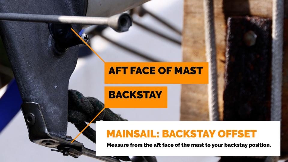 Mainsail: Backstay Offset