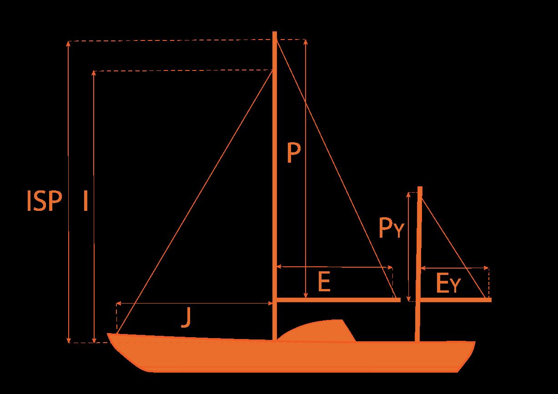 Precision Sails Rig Spec